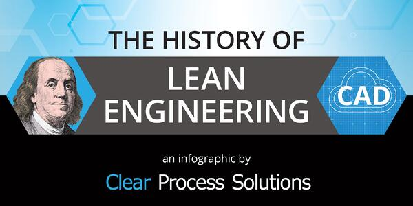 CPS-LeanEngineering-Infographic-Teaser