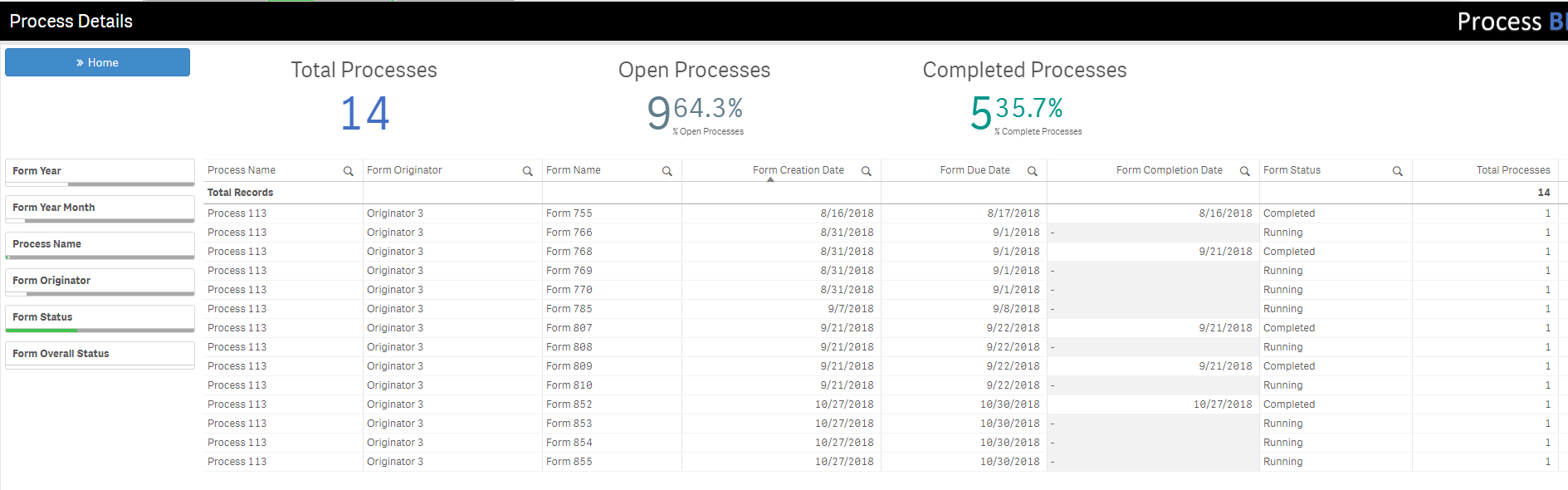 Process BI Dashboard-Power in the Gray 1