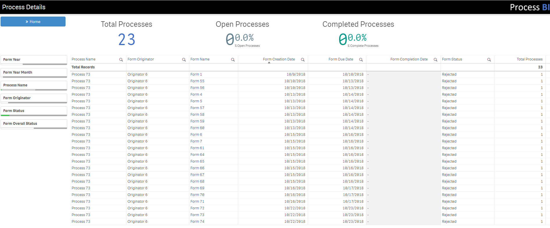 Process BI Dashboard-Power in the Gray 4